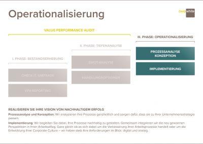 Schritt 3: Operationalisierung