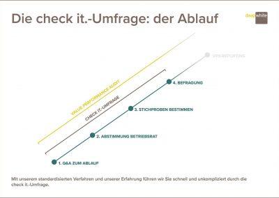 Die check it.-Umfrage: der Ablauf