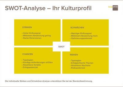 SWOT-Analyse – Ihr Kulturprofil