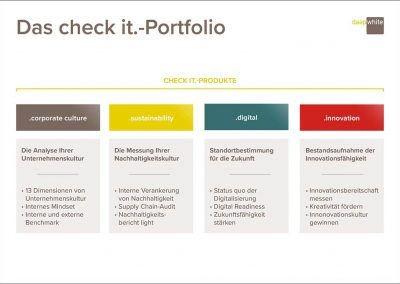 Das check it.-Portfolio